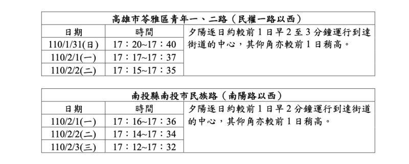 ▲圖/取自中央氣象局