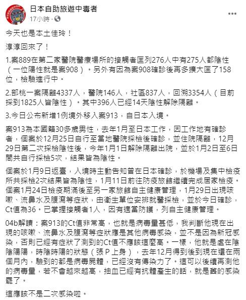 ▲對於案913「9採陰轉陽」的罕見病例,林氏壁在臉書分析,直指Ct值非常高,代表病毒量甚低,應該不是二次感染。(圖/翻攝自臉書粉專《日本自助旅遊中毒者》)