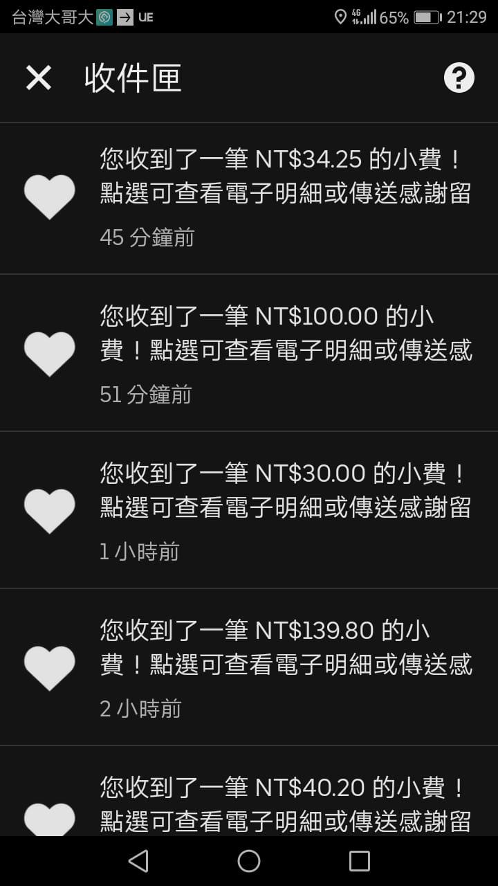 ▲一名外送員分享過年期間跑外送,收到許多客人給的小費。(圖/UberEats全台討論區)