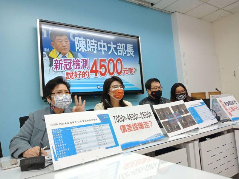 ▲台灣篩檢新冠肺炎一次要7000元,國民黨團批評台灣的價格世界最貴,已成為商務人士的負擔。(圖/國民黨團提供。)