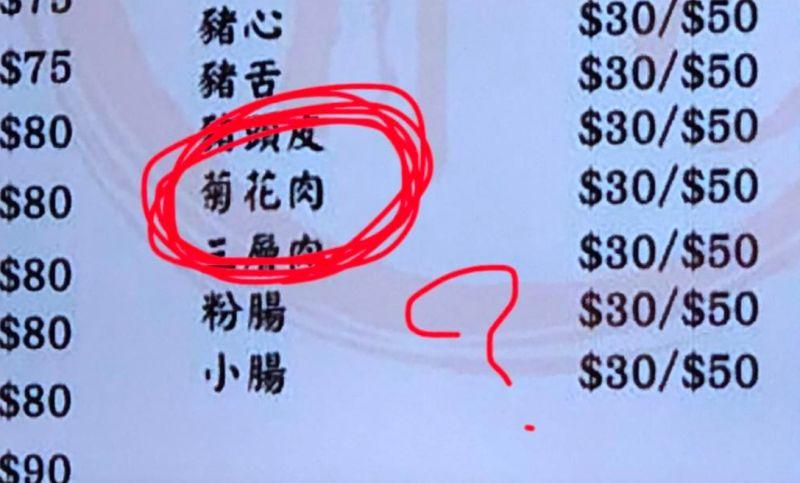 菜單驚見「菊花肉」人妻嚇壞!老饕反揭真相:老鼠更好吃