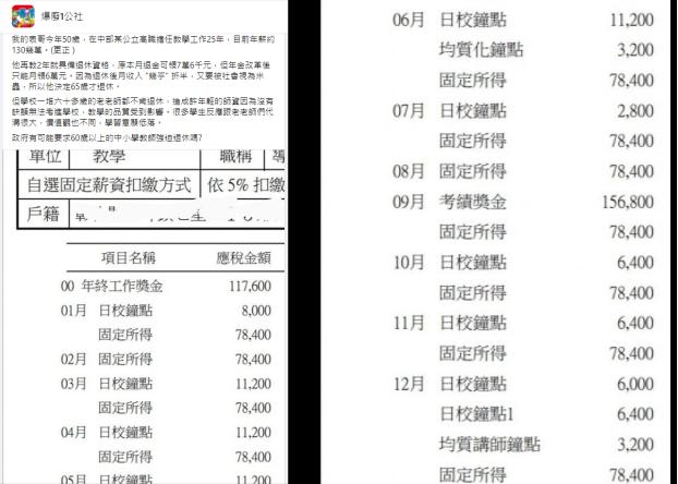 ▲原PO貼出表哥的薪資單。(圖/翻攝《爆廢1公社》)