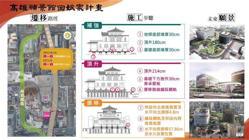 ▲高雄帝冠式舊車站(高雄願景館)預計8月遷移,明年1月完成定位。(圖/高雄市政府提供)