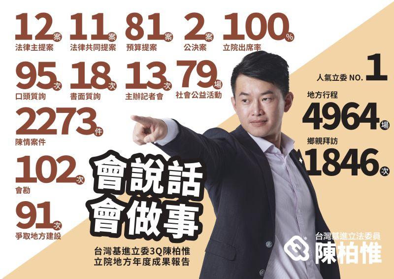 ▲台灣基進立委陳柏惟上任一年,24日發表問政成果。(圖/台灣基進提供)