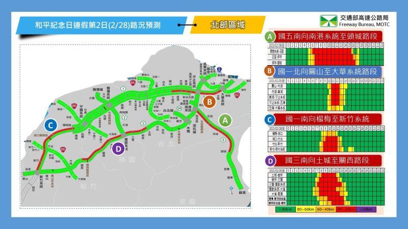 ▲連續假期第2日北部路段路況預報圖。(圖/高公局)