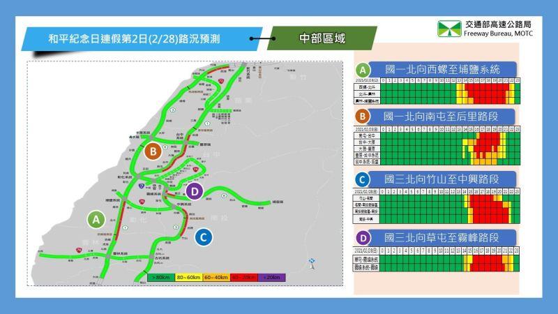 ▲連續假期第2日中部路段路況預報圖。(圖/高公局)