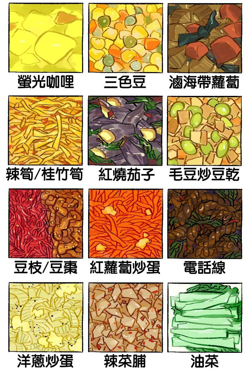 ▲先前漫畫家葉明軒畫圖,分享便當最難吃的12道配菜,引發討論。(圖/葉明軒臉書)