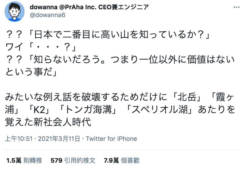 ▲一位日本軟體開發公司的CEO,建議求職者先背下「日本第二高的山」等冷知識,引發熱議。(圖/翻攝自@dowanna6的推特)