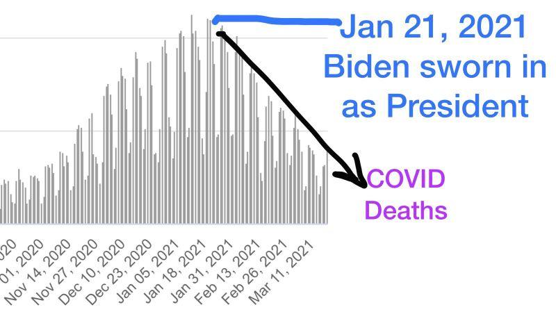 ▲有網友妙解所謂的「Bidenfall」是指有效控制疫情。(圖/翻攝自@QasimRashid的推特)
