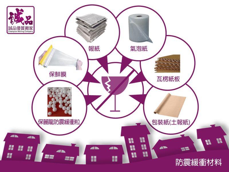 ▲預備搬家前,應先準備好打包所需的箱子、緩衝材料。(圖/誠品提供)
