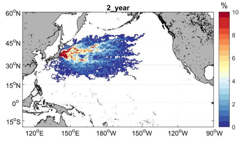 ▲核廢水排放2年後隨海流移動軌跡的機率密度分布模擬圖。(圖/海大提供)