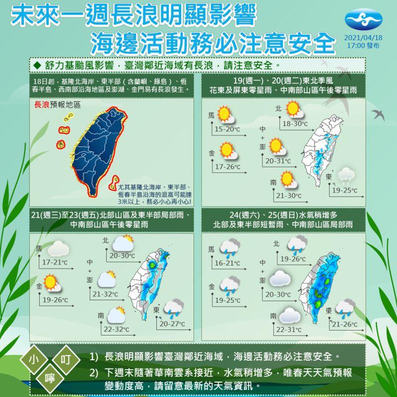 舒力基恐帶來3米長浪 緩解旱象關鍵、降雨時程一次看