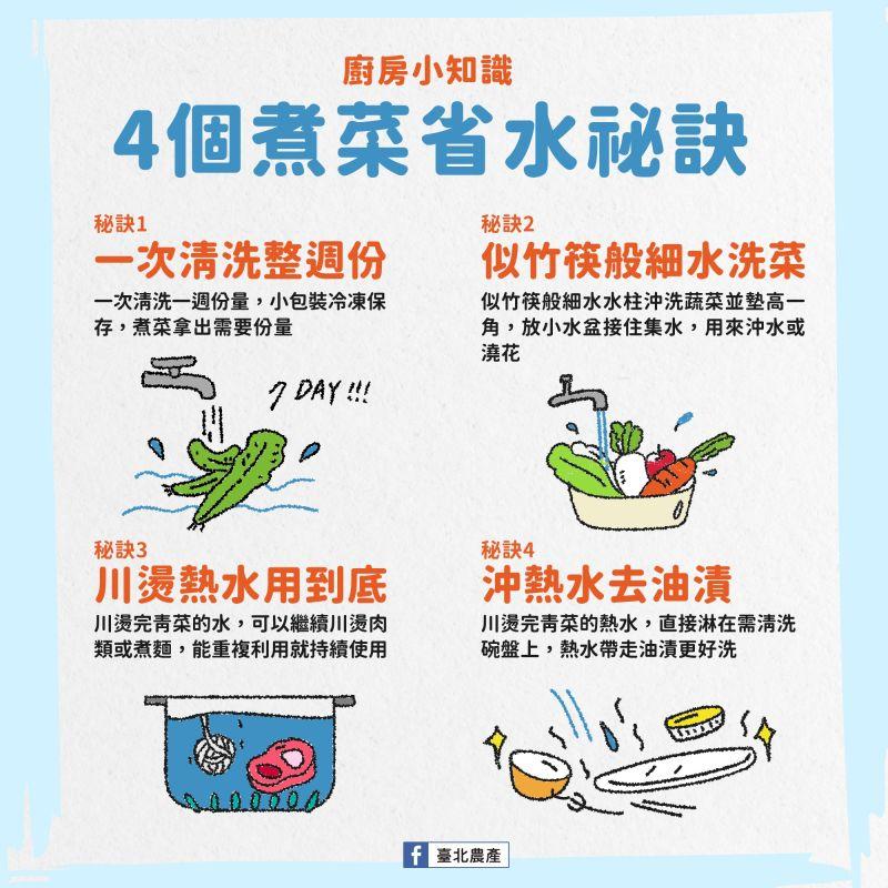 ▲台北農產分享煮菜省水4秘訣。(圖/翻攝自「台北農產」臉書)