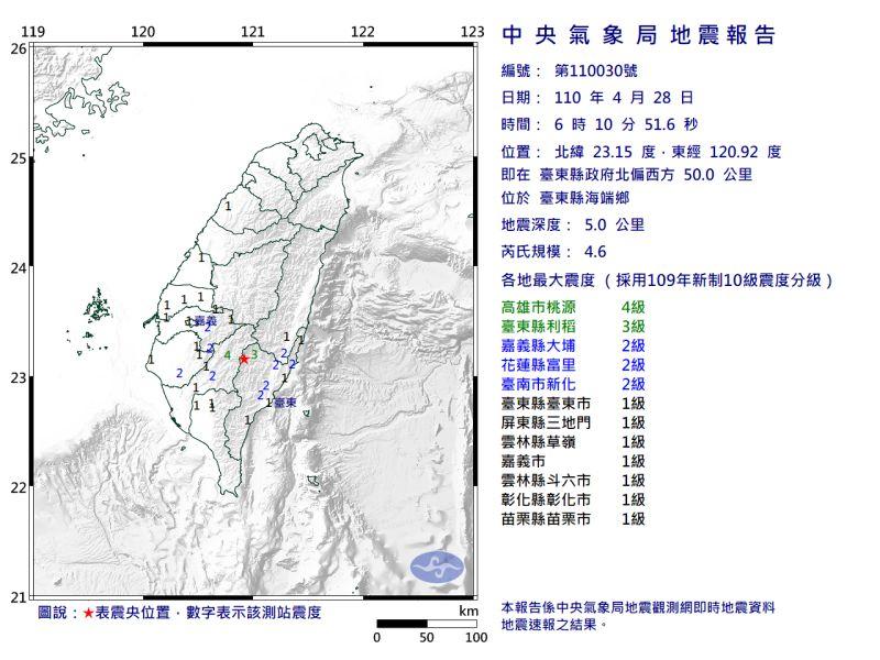 今(28)天清晨2小時內,台東縣海端鄉就連續發生4起有感地震,其中,最大規模為4.6,最大震度是高雄市4級。對此,不少網友都直呼是「天然鬧鐘」。(圖/翻攝自中央氣象局官網)
