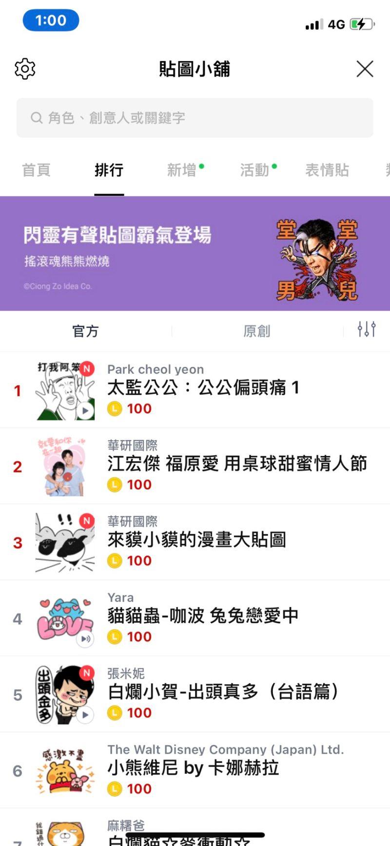 ▲江宏傑與福原愛確定要離婚後,貼圖衝上排行榜第二名(圖/翻攝Line貼圖)