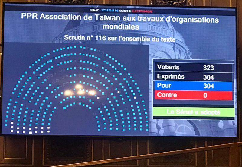 史上首見!挺台參與國際組織 法國參議院「全票通過」