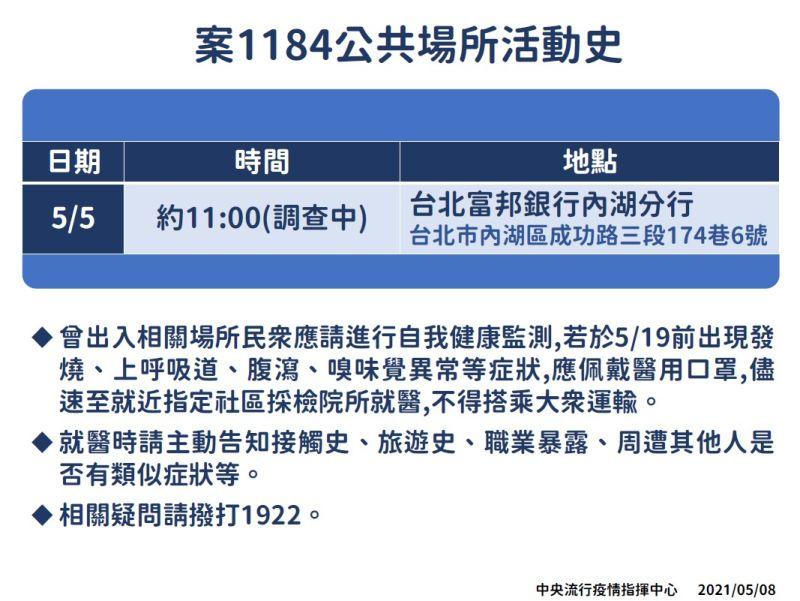 ▲指揮中心今(8)日公布案1184足跡。(圖/指揮中心_