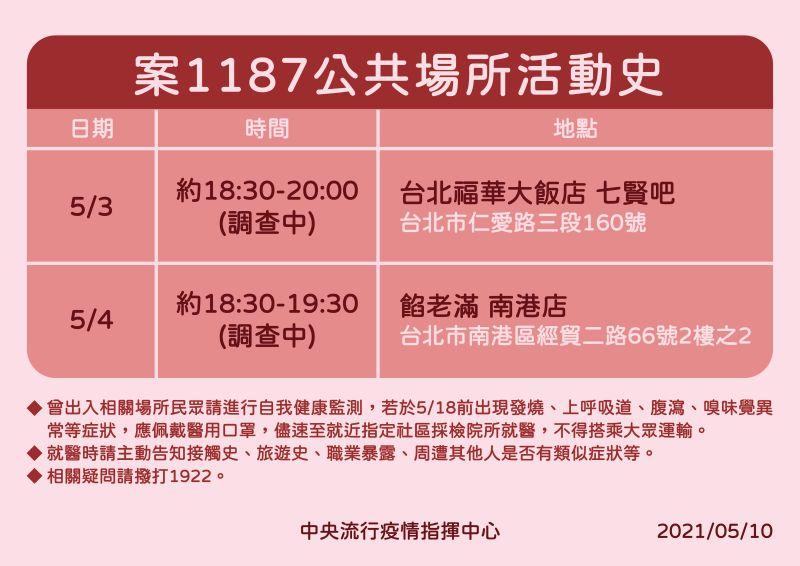 ▲1187公共場所活動史。(圖/指揮中心提供)