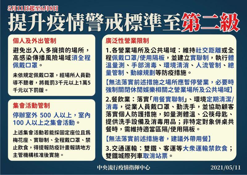 ▲武漢肺炎疫情拉警報,指揮中心宣佈防疫升級。(圖/指揮中心提供)