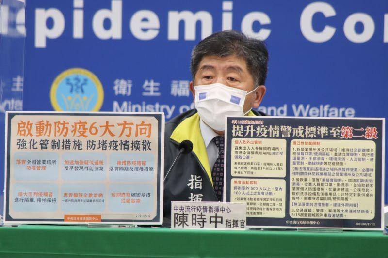 疫情若升到「第三級警戒」影響多大?百貨業者臉綠:哭了