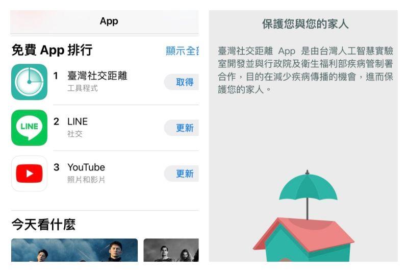 爆衝APP下載第一!「台灣社交距離」怎麼用?3點設定提醒