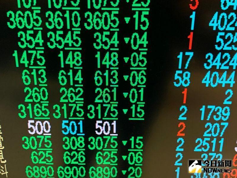 台股早盤跌逾500點 航運、疫情概念股綠紅兩樣情