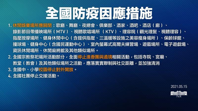 ▲雙北進入第三級警戒,中央發布相關準則規範。(圖/行政院提供)