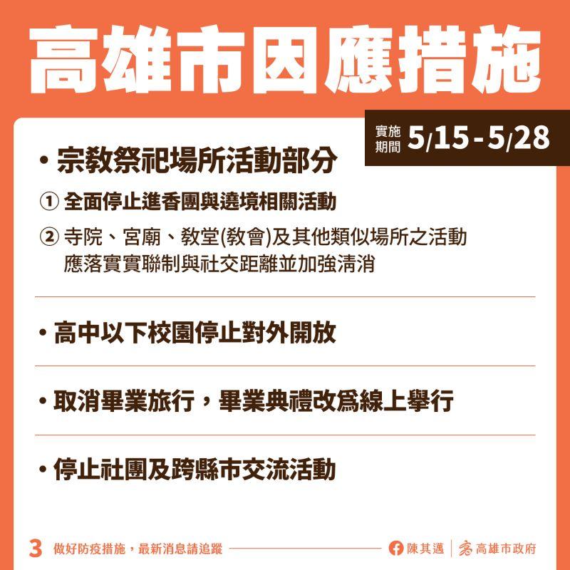▲高雄市市長陳其邁臉書公布高雄市因應措施。(圖/截自陳其邁臉書)