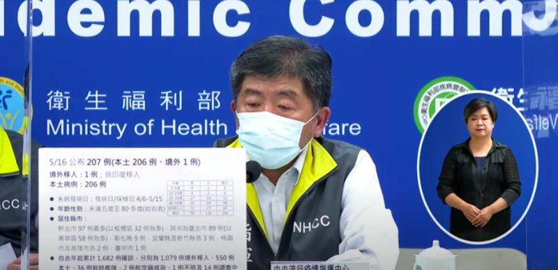 為何國內確診突暴增?醫揭「升溫關鍵」 再曝3自保手段