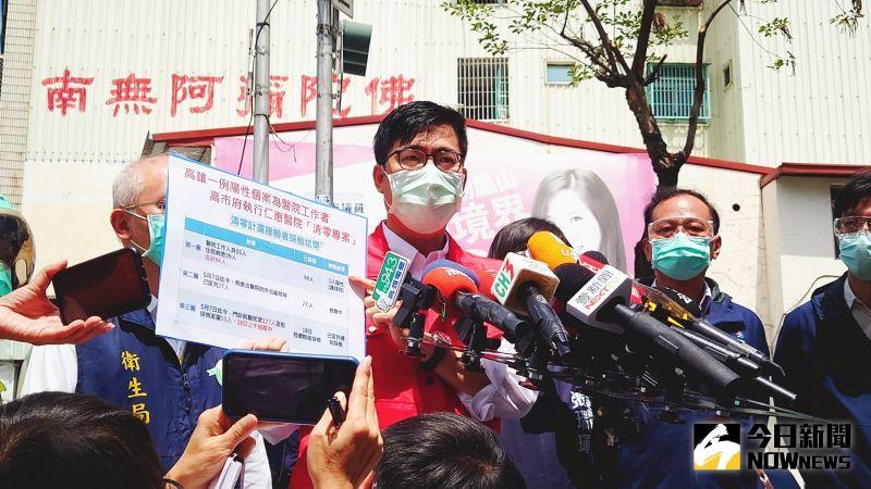 高雄仁惠醫院再檢出1陽性 疑排隊健檢時被感染