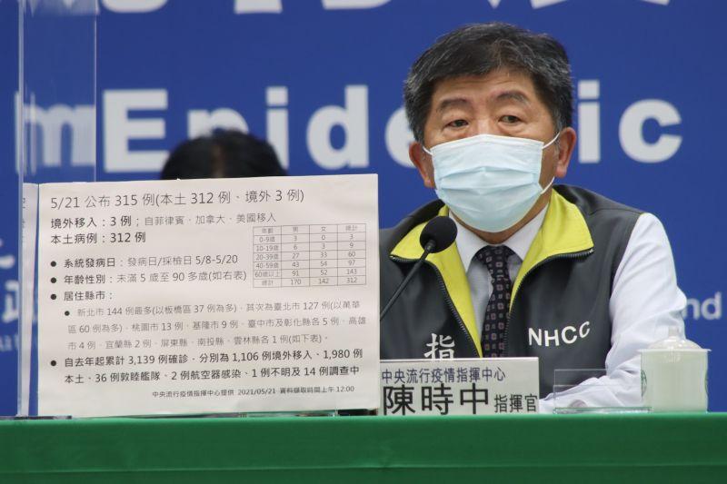 ▲中央流行疫情指揮中心指揮官陳時中今天宣布本土案例再新增321例,另外,校正回歸400例。(圖/指揮中心提供)