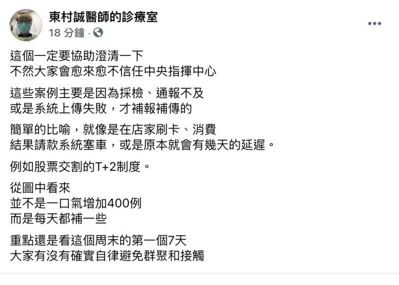 ▲醫師吳承羲在臉書粉專《東村誠醫師的診療室》發文。(圖/翻攝自《東村誠醫師的診療室》)