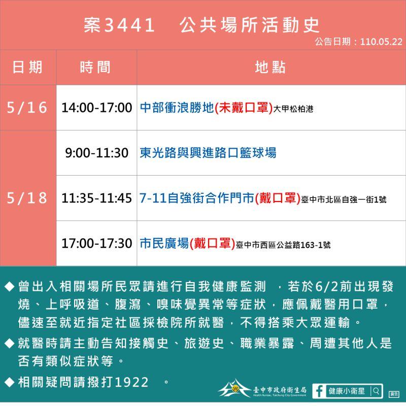 ▲3441活動足跡(圖/市政府提供2021.5.22)