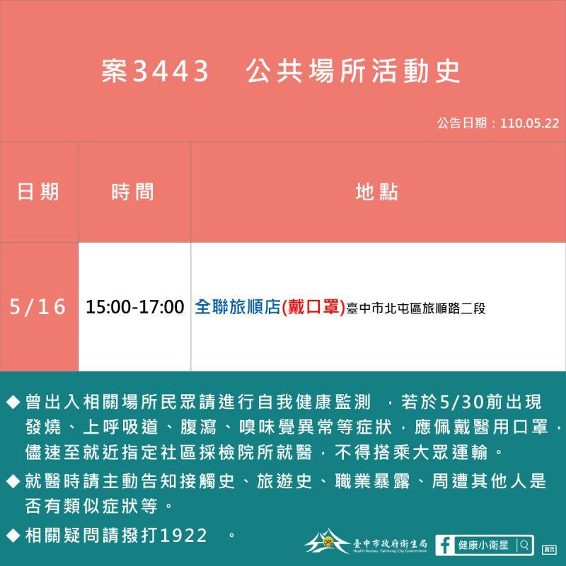 ▲3443活動足跡(圖/市政府提供2021.5.22)