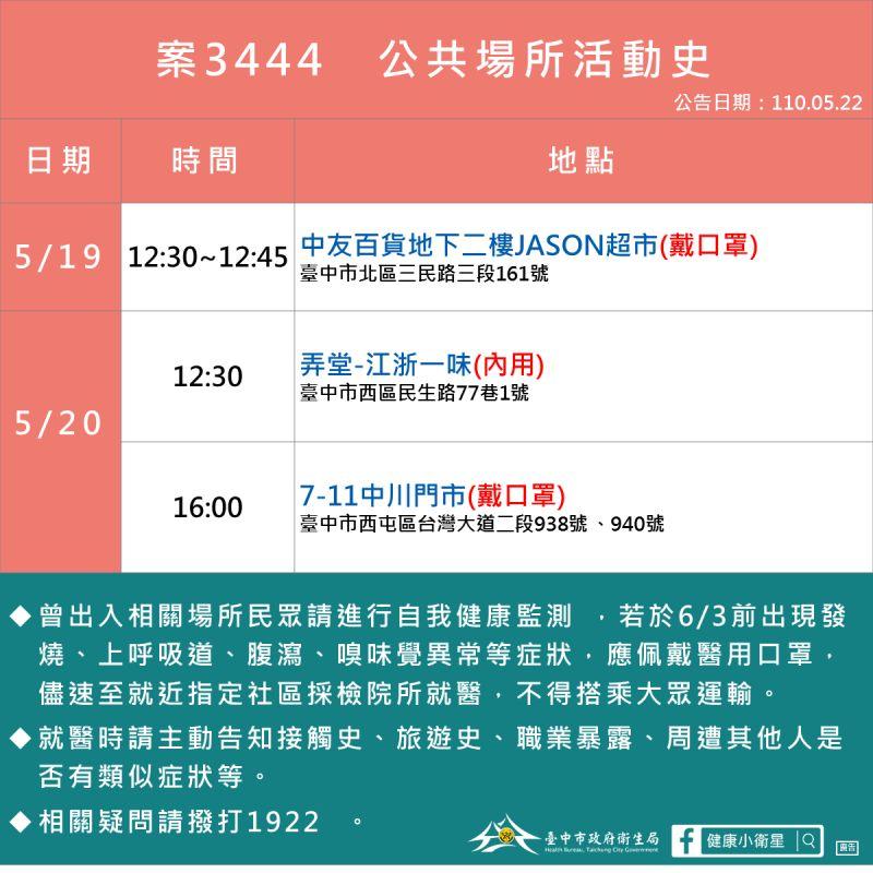 ▲3444活動足跡(圖/市政府提供2021.5.22)