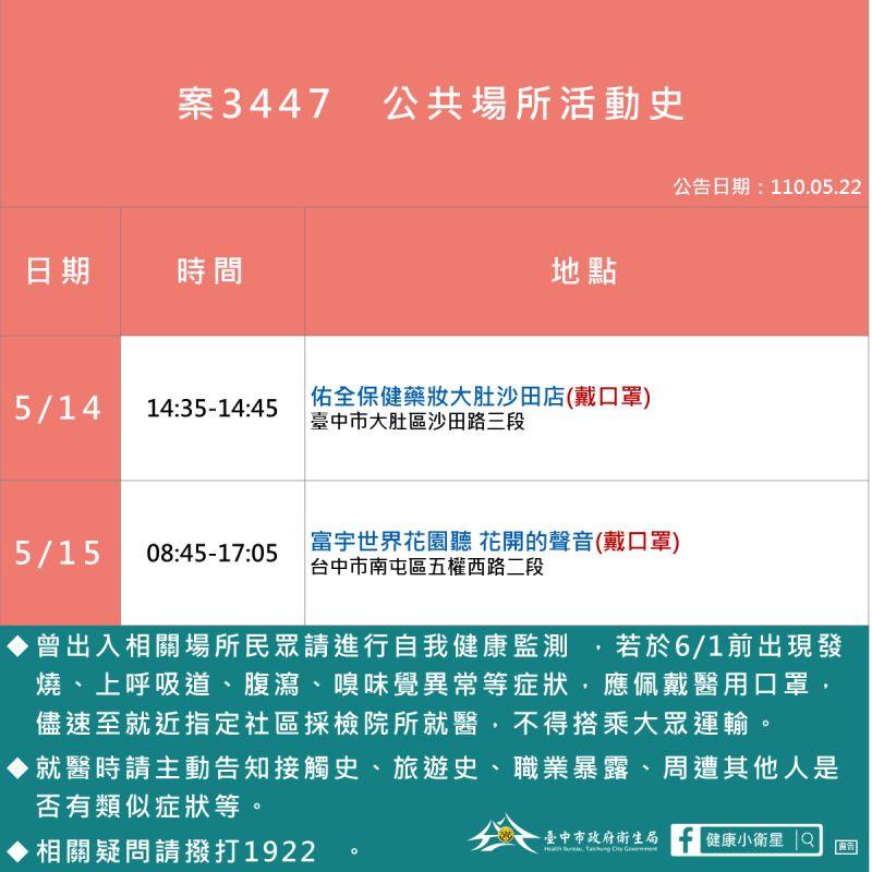 ▲3447活動足跡(圖/市政府提供2021.5.22)