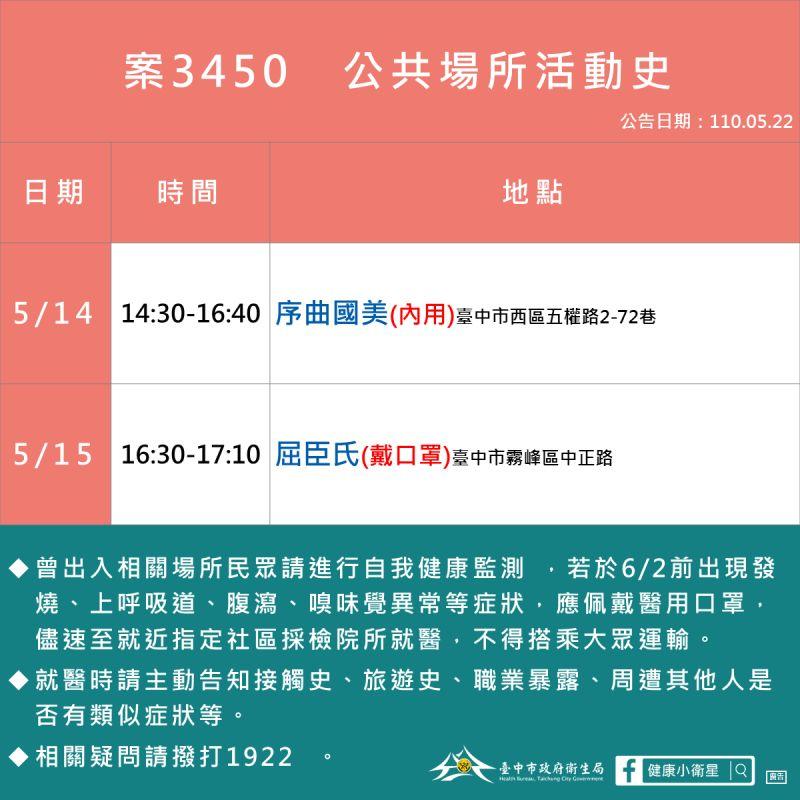▲3450活動足跡(圖/市政府提供2021.5.22)
