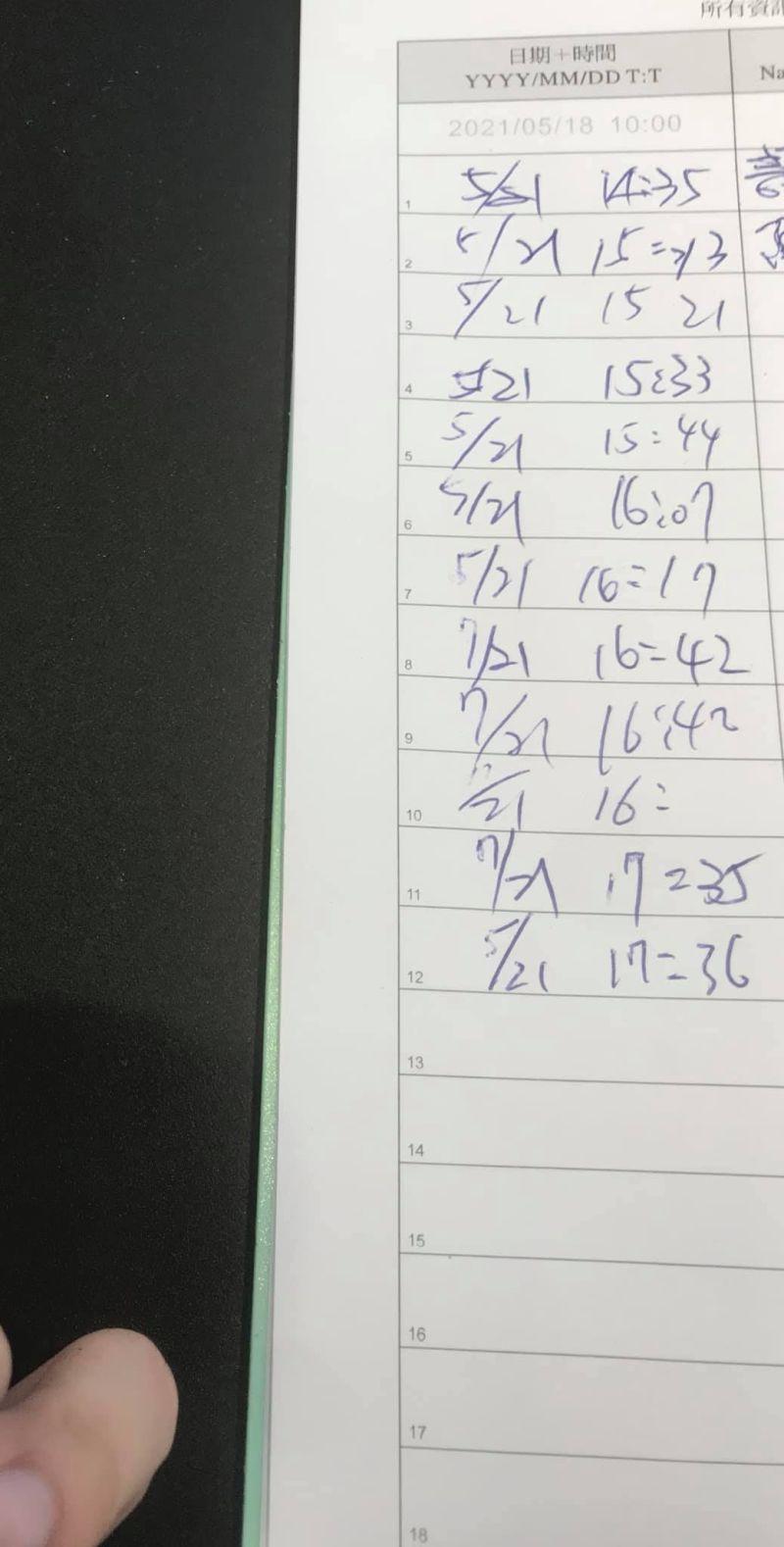 ▲網友分享實聯制手寫資料時,有民眾誤寫7/21,結果後面全部跟著歪樓,引發討論。(圖/路上觀察學院)