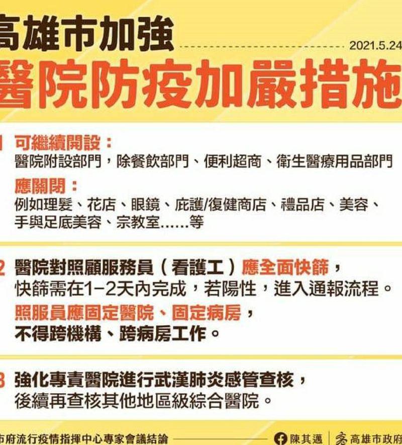 ▲陳其邁在臉書公布的一系列紓困方案計醫院加強防護措施。(圖/截自陳其邁臉書)