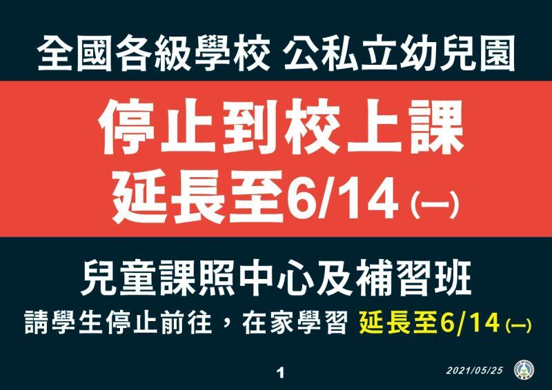 ▲全國各級學校公私立幼兒園停止到校上課延至6月14日。(圖/指揮中心提供)