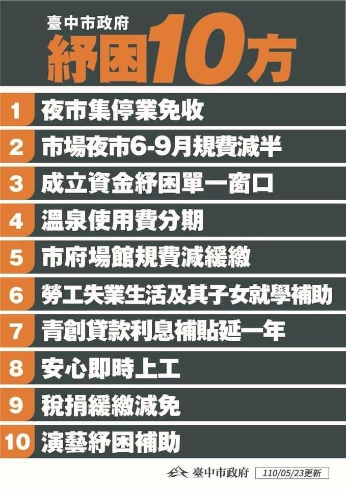 ▲台中市政府推出10大紓困措施。(圖/台中市政府提供)
