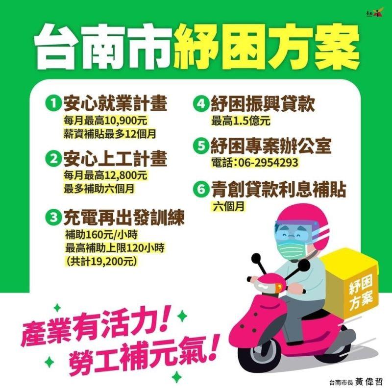 ▲台南市政府推出紓困方案。(圖/台南市政府提供)