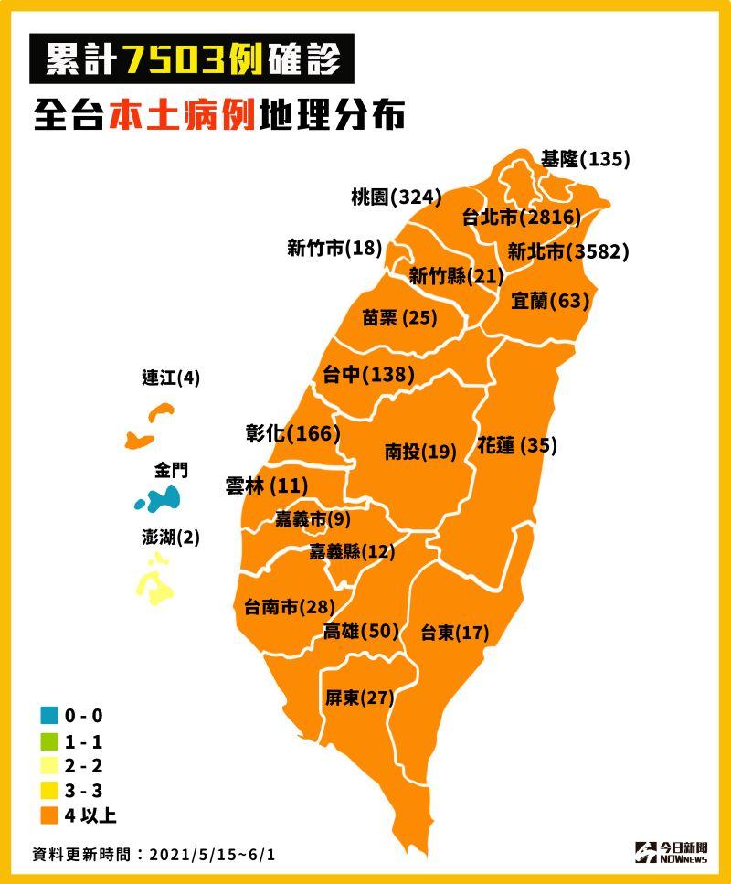 ▲COVID-19本土感染爆發,累計確診7503例,圖為全台本土病例地理分布圖(圖/NOWnews製)