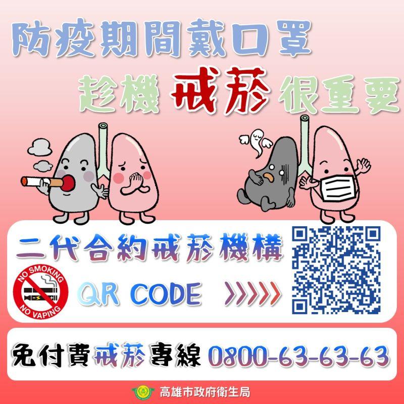 ▲高雄市衛生局表示,吸菸是COVID-19重症危險因子,吸菸者罹患COVID-19引發重症風險高達2倍,防疫戴口罩的這段期間,趁機戒菸也很重要,衛生局也結合117家戒菸醫療院所,在