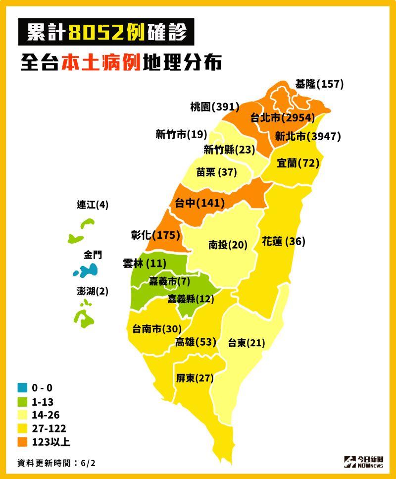 ▲截至今(2)日全台本土病例地理分布。(圖/NOWnews製表)