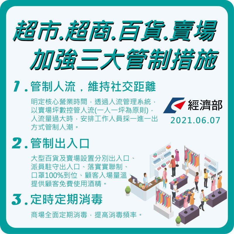 ▲超市、超商、百貨及賣場加強三大管制措施。(圖/指揮中心提供)
