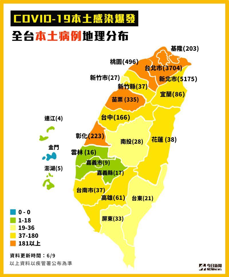 ▲6月9日全台縣市確診個案分佈圖。(圖/NOWnews製作)