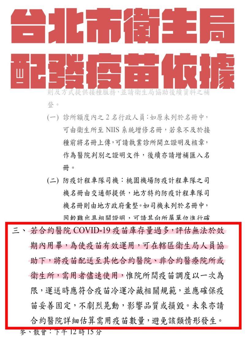 ▲針對指揮中心直言沒有規定可以讓地方配發疫苗給診所,台北市政府出具公文佐證。(圖/台北市政府提供)