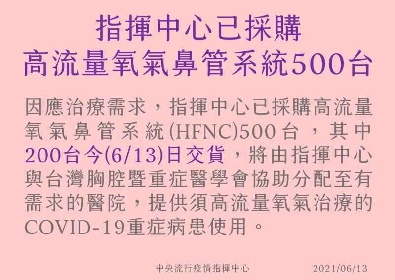 ▲指揮中心表示,已採購高流量氧氣鼻管系統500台。(圖/指揮中心提供)