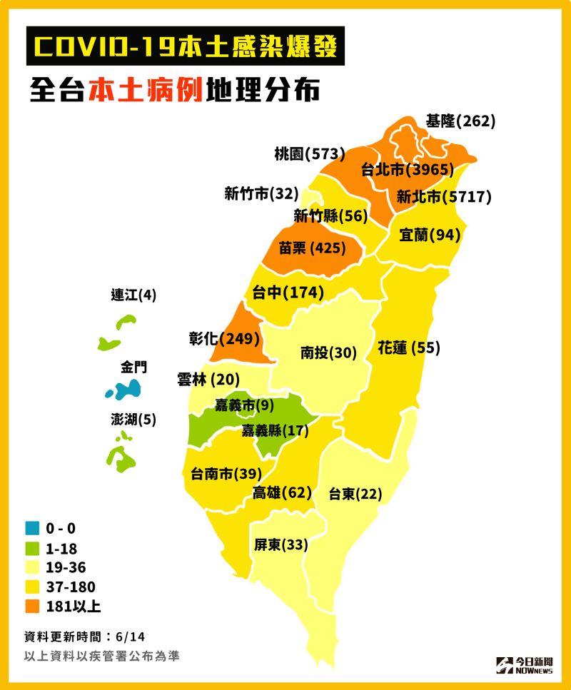 ▲累計至6月14日全台本土病例分佈圖。(圖/NOWnews製作)
